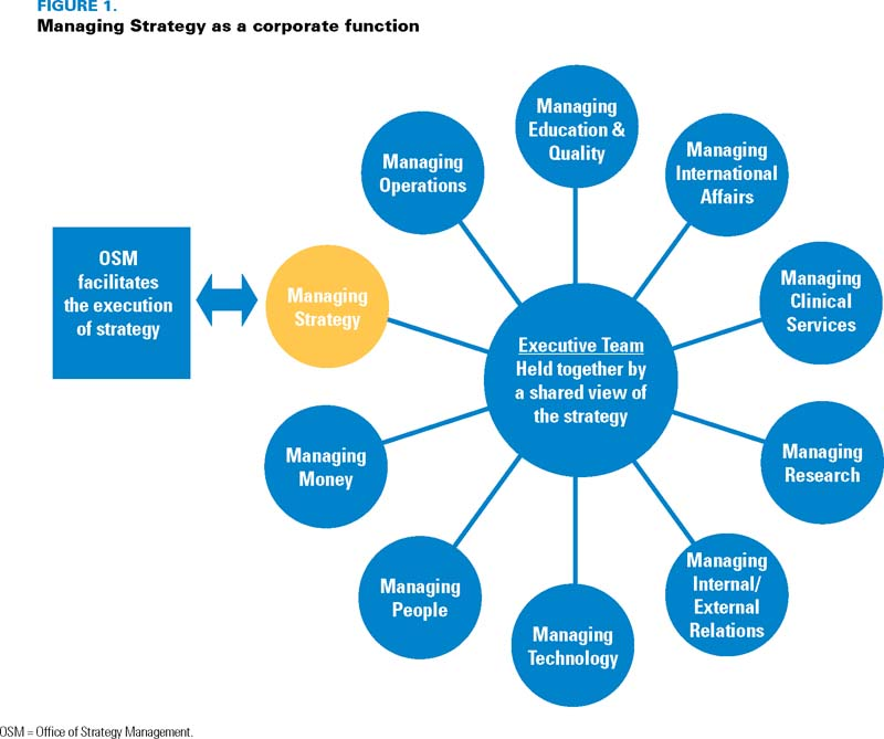 Technology Management Image: Managing Strategy To Enhance Care For Children