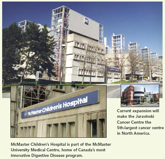 mcmaster childrens hospital parking