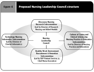 research articles on nursing leadership and management styles Review paper: leadership styles department of industrial engineering and management team innovation in the private research centers investigated.